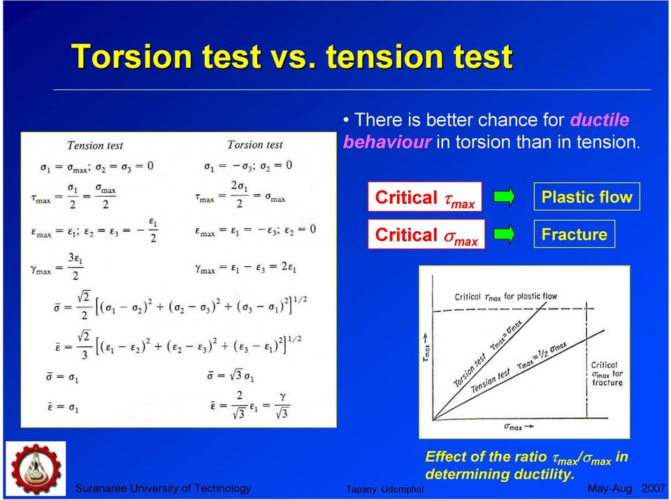 behaviour in torsion than in tension.