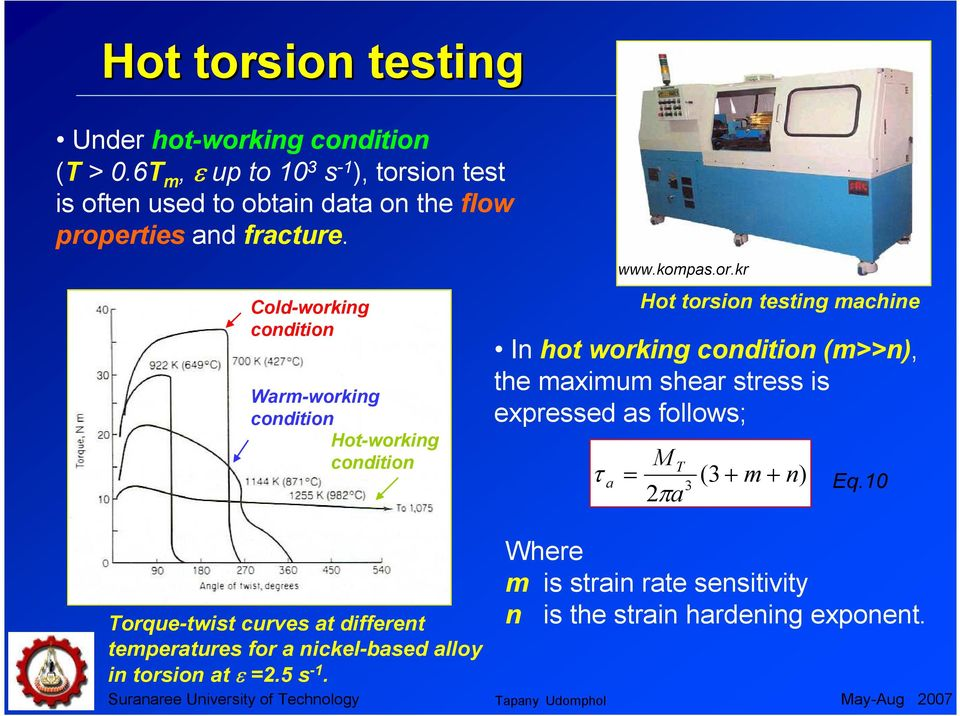 Cold-working condition Warm-working condition Hot-working condition Torque-twist curves at different temperatures for a nickel-based alloy