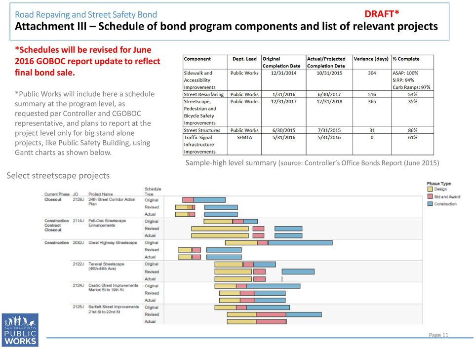 DRAFT* *Public Works will include here a schedule summary at the program level, as requested per Controller and CGOBOC representative, and plans to