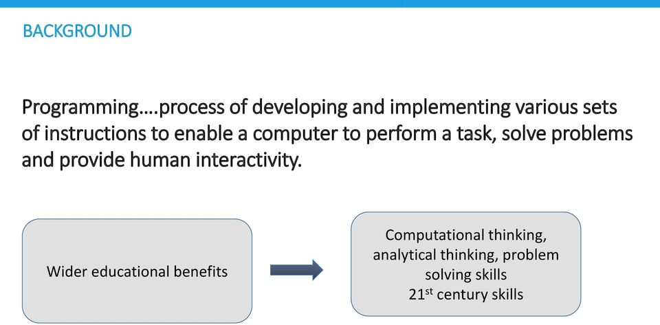 enable a computer to perform a task, solve problems and provide human