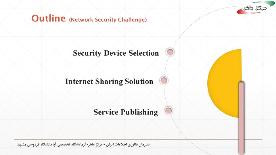 Selection Internet Sharing