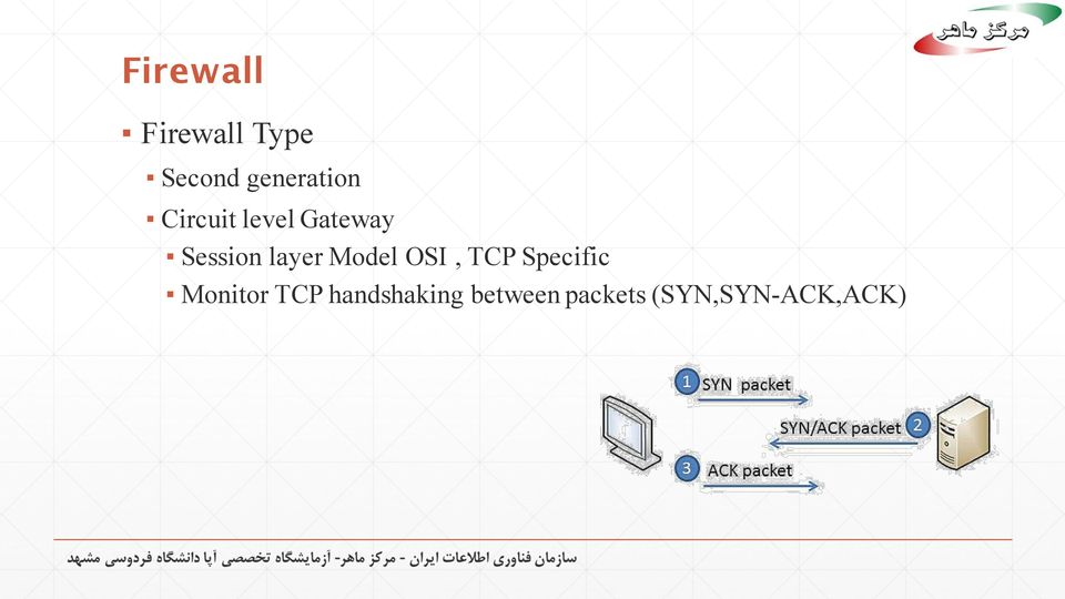 Session layer Model OSI, TCP Specific