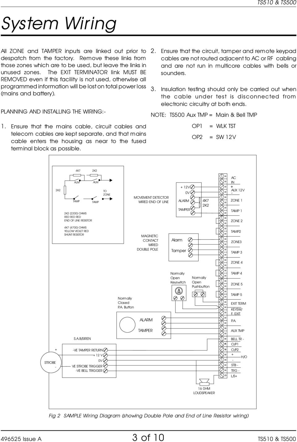 Ts510 ts500 installation user guide compatible equipment pdf planning and installing the wiring 1 asfbconference2016 Image collections