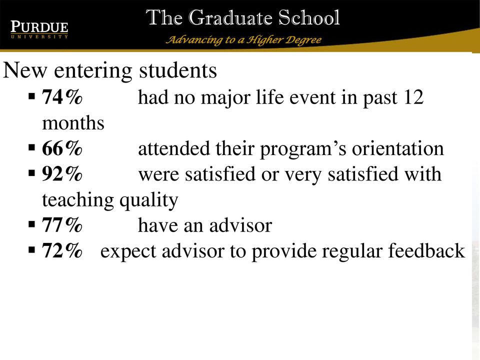 months 66% 55% attended their program s orientation 92% 94% were satisfied or very satisfied