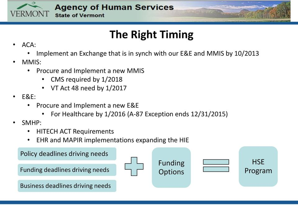 Healthcare by 1/2016 (A-87 Exception ends 12/31/2015) SMHP: HITECH ACT Requirements EHR and MAPIR implementations