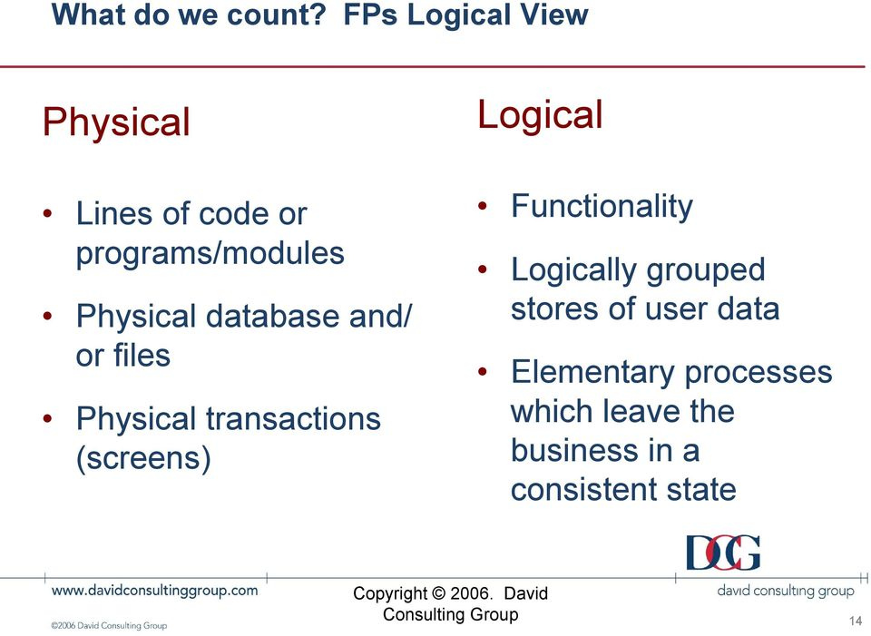 Physical database and/ or files Physical transactions (screens) Logical