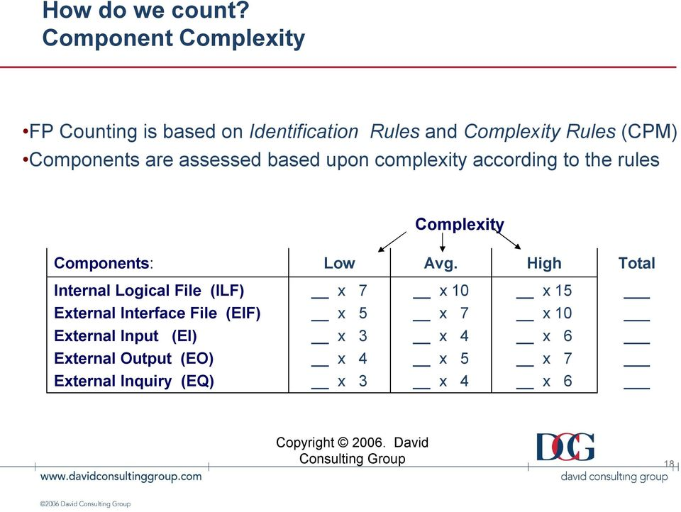 assessed based upon complexity according to the rules Complexity Components: Low Avg.
