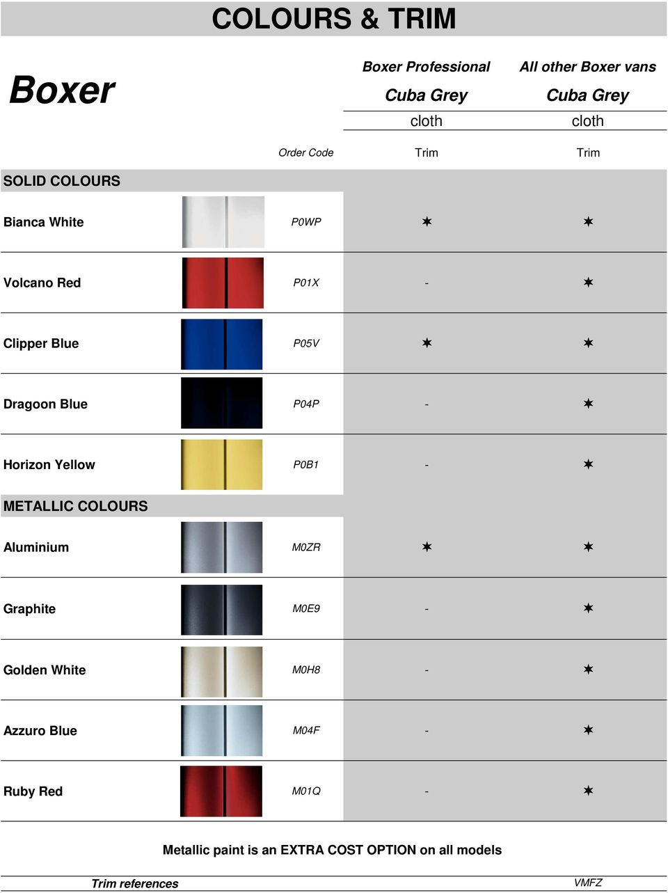 P04P - Horizon Yellow P0B1 - METALLIC COLOURS Aluminium M0ZR Graphite M0E9 - Golden White M0H8 -