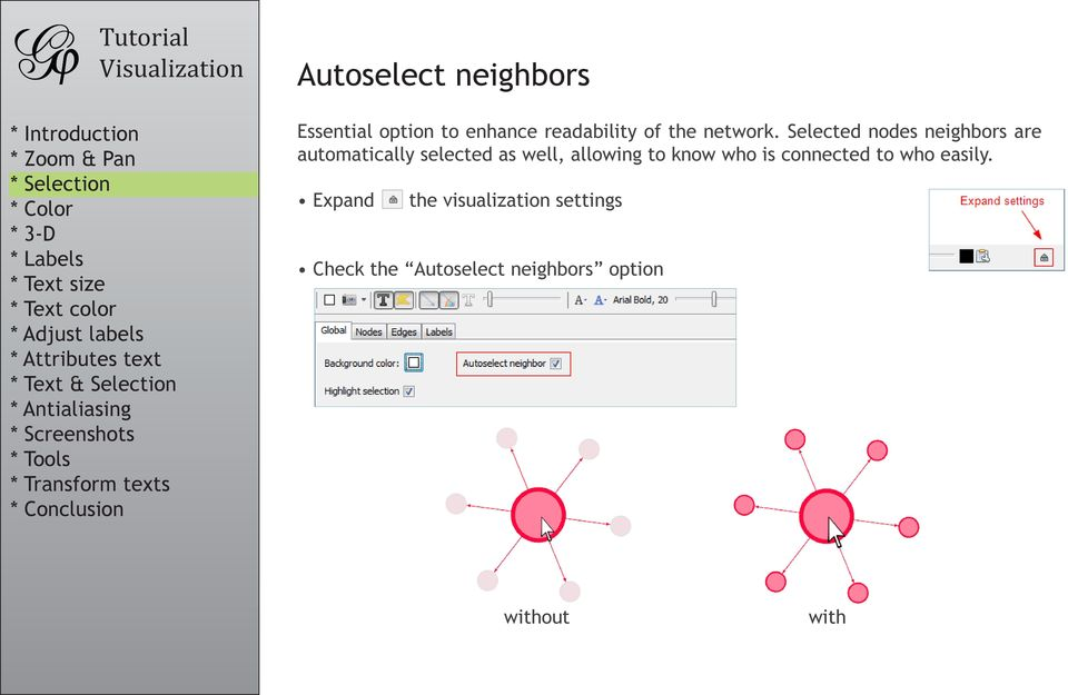 Selected nodes neighbors are automatically selected as well,