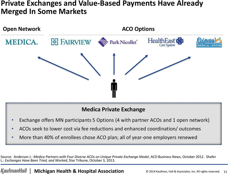 plan; all of year-one employers renewed Source: Anderson J.: Medica Partners with Four Diverse ACOs on Unique Private Exchange Model, ACO Business News, October 2012.