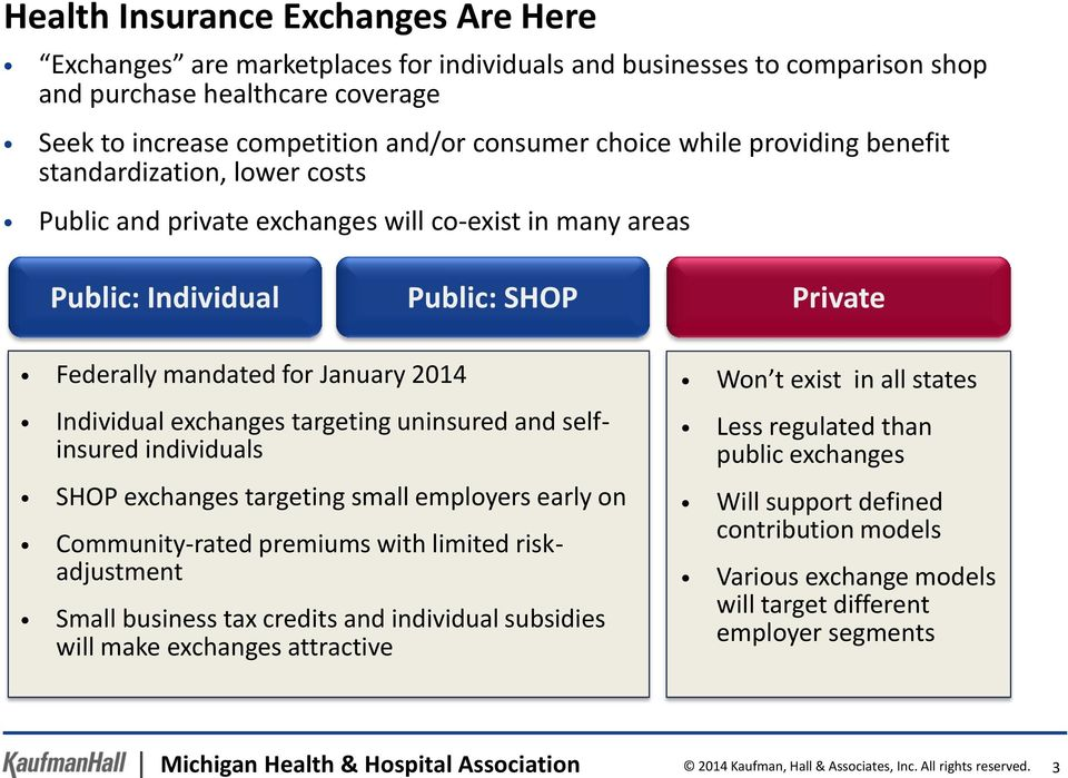 exchanges targeting uninsured and selfinsured individuals SHOP exchanges targeting small employers early on Community-rated premiums with limited riskadjustment Small business tax credits and