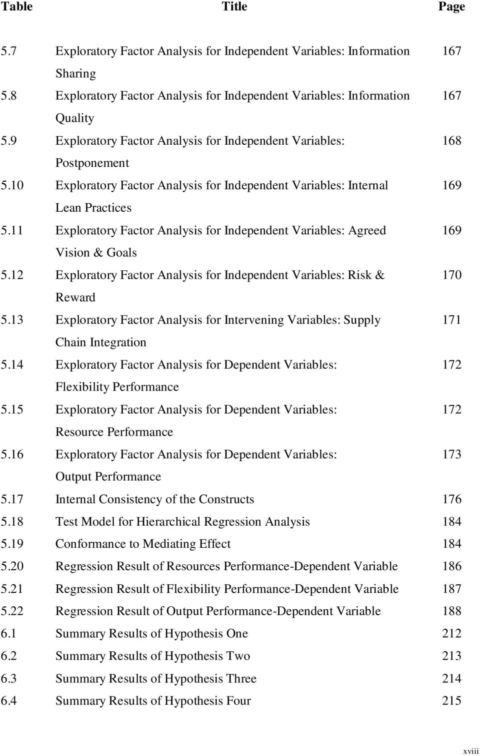11 Exploratory Factor Analysis for Independent Variables: Agreed 169 Vision & Goals 5.12 Exploratory Factor Analysis for Independent Variables: Risk & 170 Reward 5.