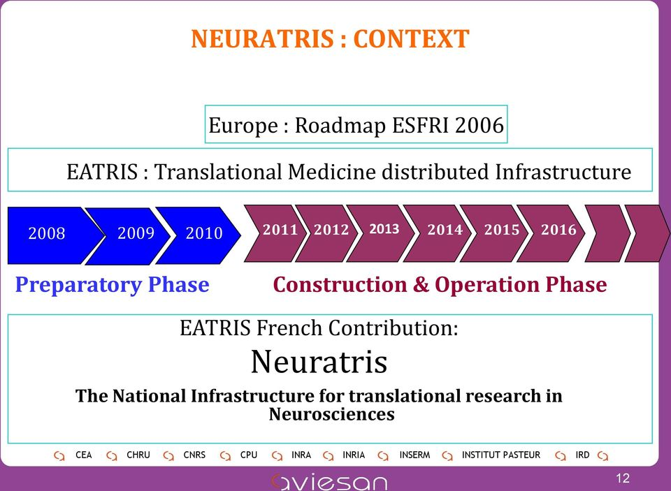 2015 2016 Construction & Operation Phase EATRIS French Contribution: Neuratris