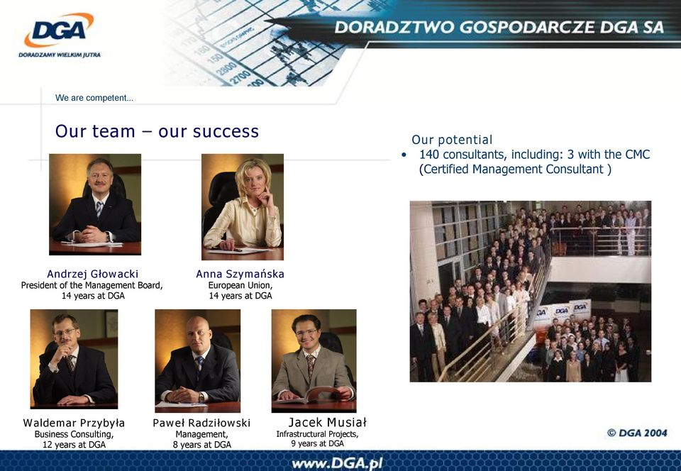 Management Consultant ) Andrzej Głow acki President of the Management Board, 14 years at DGA Anna