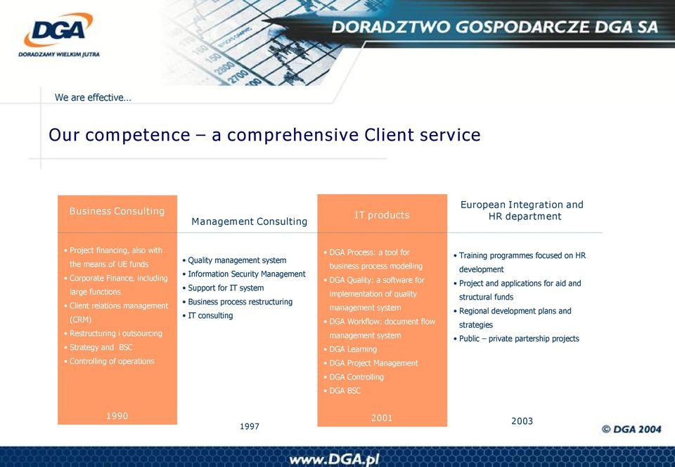 Security Management Support for IT system Business process restructuring IT consulting DGA Process: a tool for business process modelling DGA Quality: a software for implementation of quality