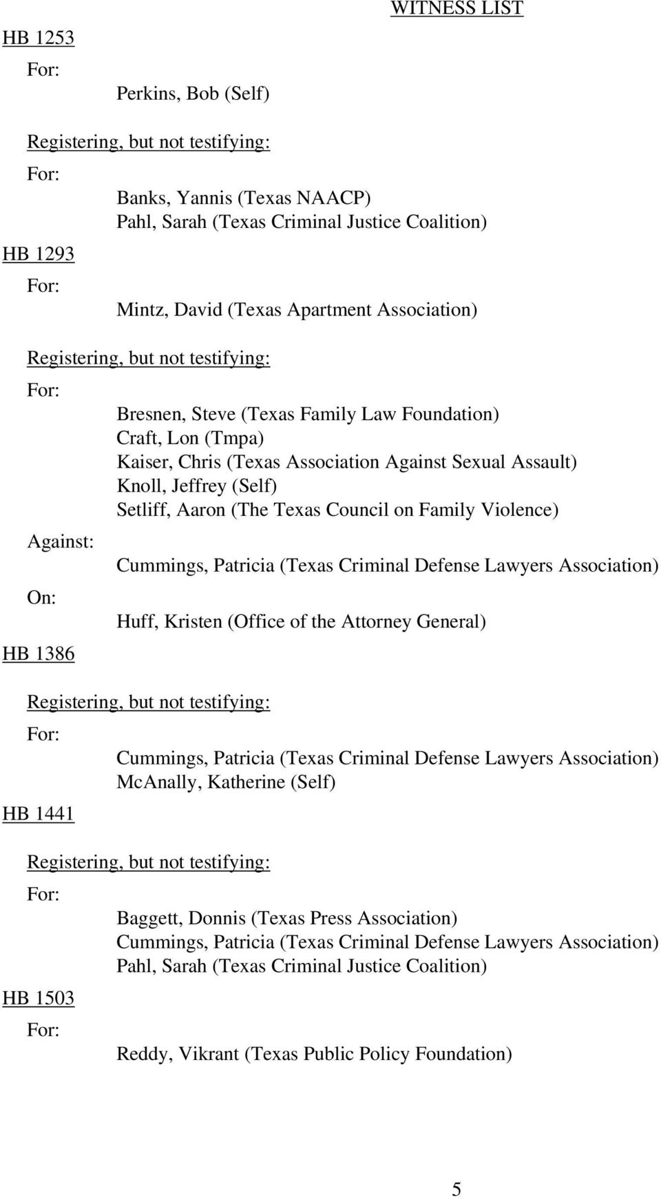 Family Violence) Huff, Kristen (Office of the Attorney General) HB 1441 McAnally, Katherine