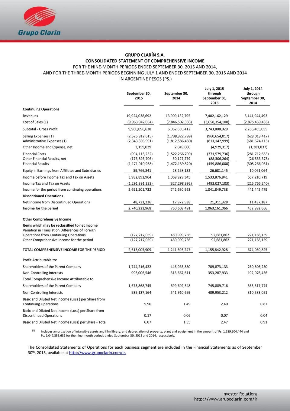 CONSOLIDATED STATEMENT OF COMPREHENSIVE INCOME FOR THE NINE-MONTH PERIODS ENDED SEPTEMBER 30, AND 2014, AND FOR THE THREE-MONTH PERIODS BEGINNING JULY 1 AND ENDED SEPTEMBER 30, AND 2014 IN ARGENTINE