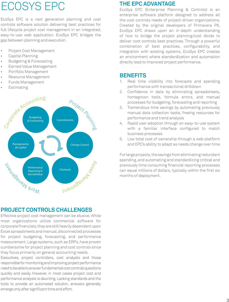 Project Cost Management Capital Planning Budgeting & Forecasting Earned Value Management Portfolio Management Resource Management Funds Management Estimating Budgeting & Forecasting Corporate