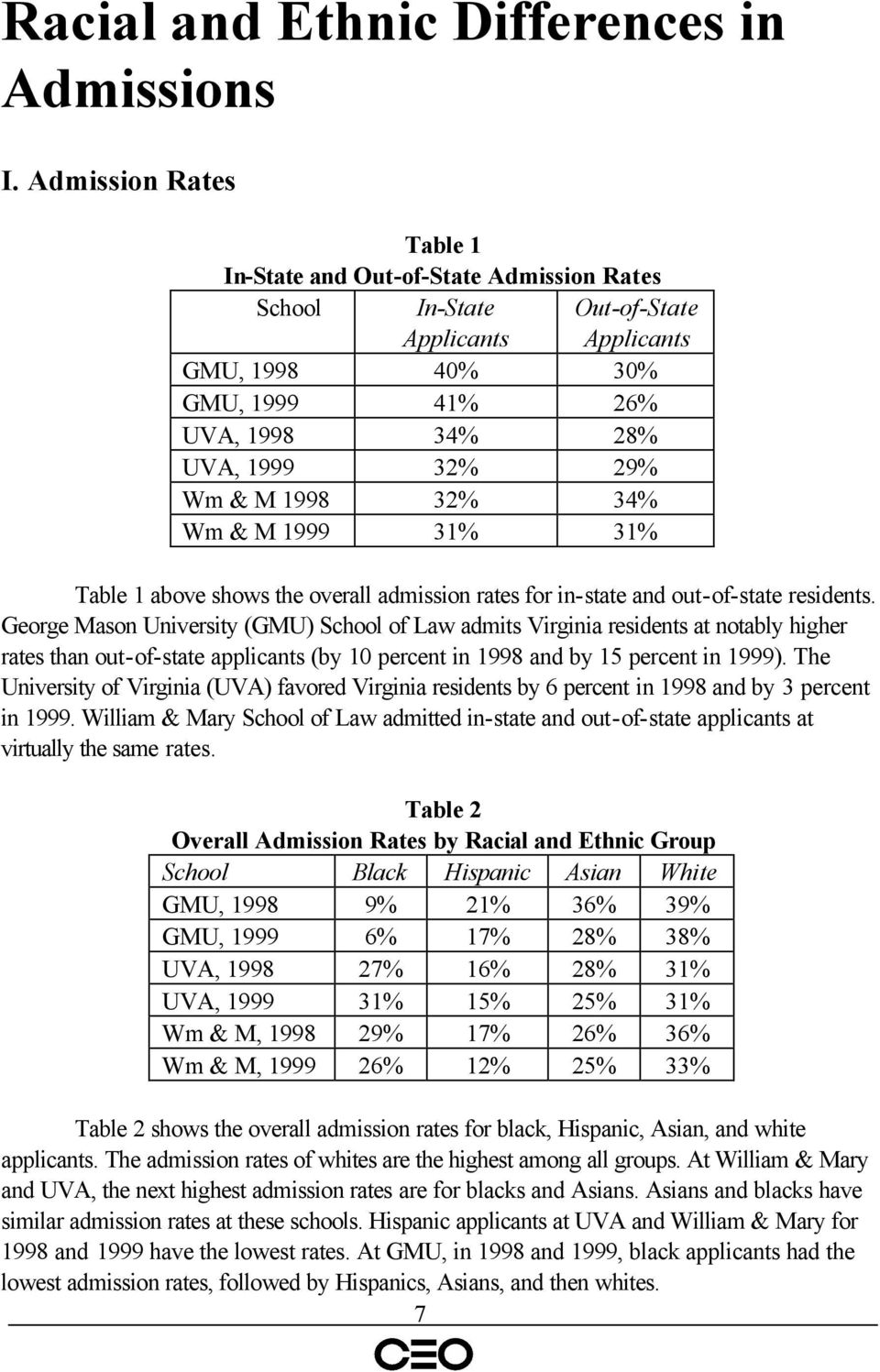 1998 32% 34% Wm & M 1999 31% 31% Table 1 above shows the overall admission rates for in-state and out-of-state residents.