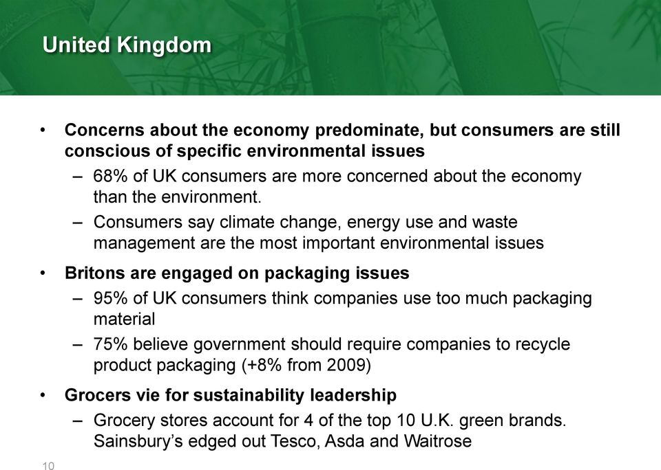 Consumers say climate change, energy use and waste management are the most important environmental issues Britons are engaged on packaging issues 95% of UK consumers