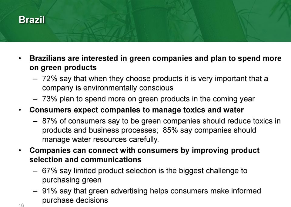 companies should reduce toxics in products and business processes; 85% say companies should manage water resources carefully.