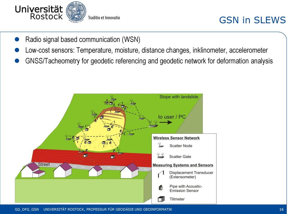 GNSS/Tacheometry for geodetic referencing and geodetic network for