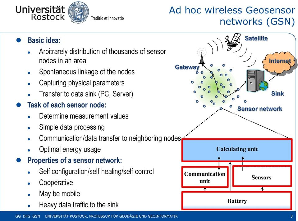 of a sensor network: Self configuration/self healing/self control Cooperative May be mobile Heavy data traffic to the sink Ad hoc wireless Geosensor networks (GSN)