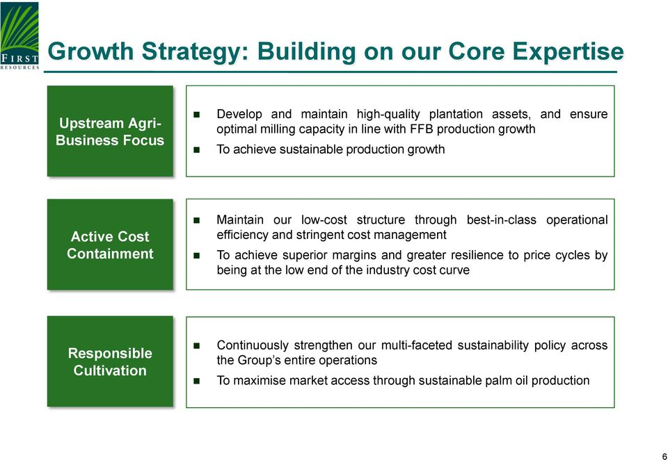efficiency and stringent cost management To achieve superior margins and greater resilience to price cycles by being at the low end of the industry cost curve Responsible