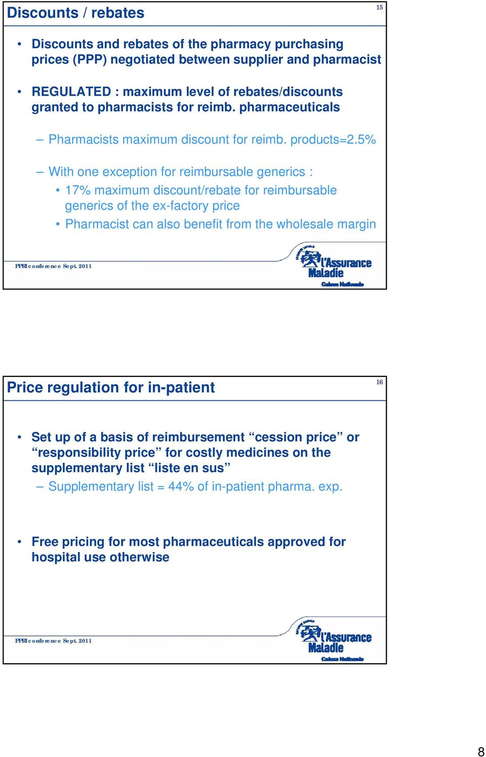 5% With one exception for reimbursable generics : 17% maximum discount/rebate for reimbursable generics of the ex-factory price Pharmacist can also benefit from the wholesale margin Price
