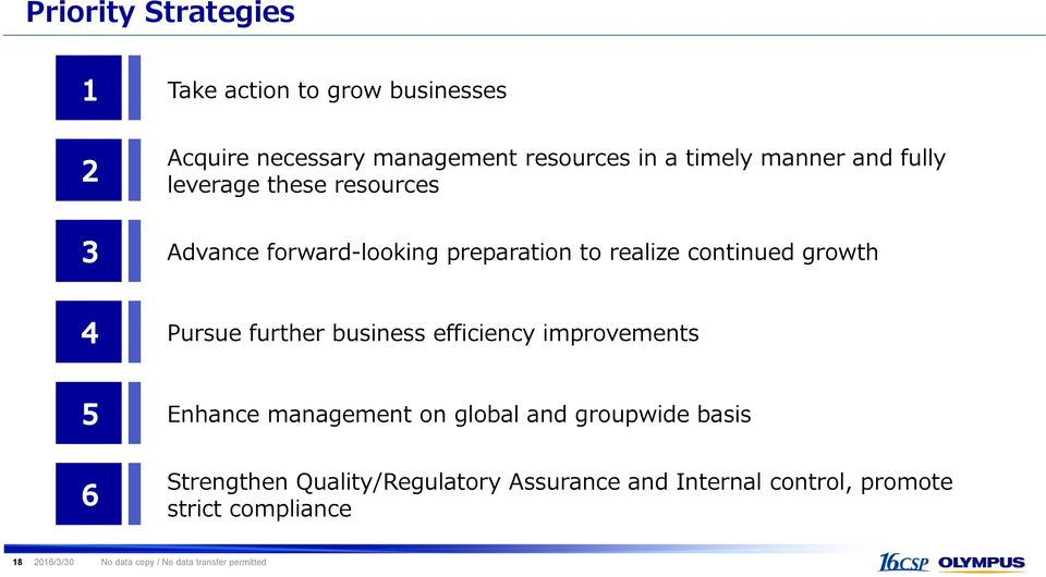 further business efficiency improvements Enhance management on global and groupwide basis Strengthen