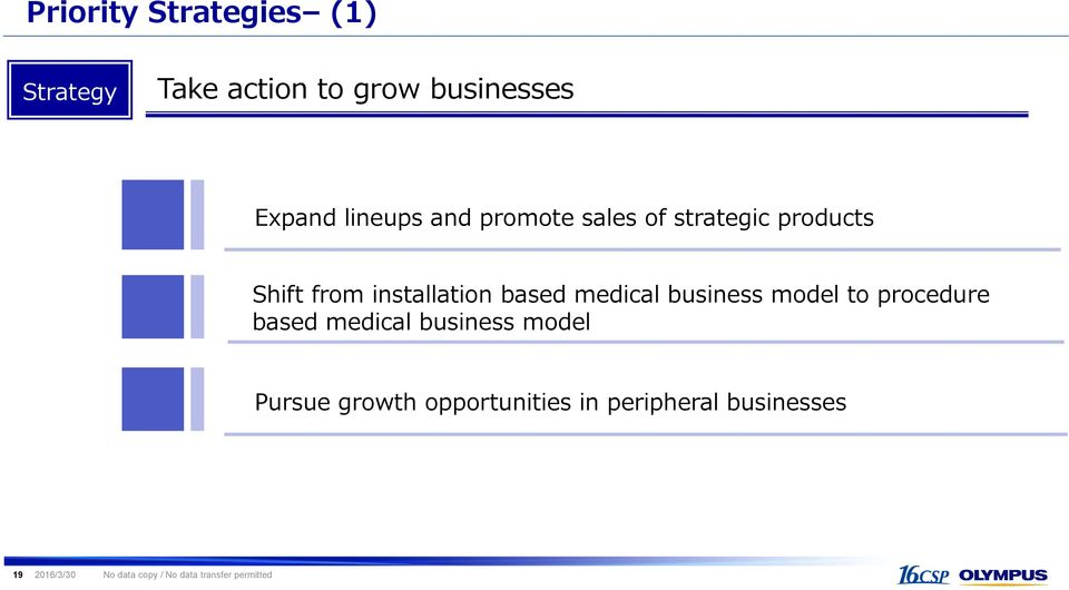 business model to procedure based medical business model Pursue growth