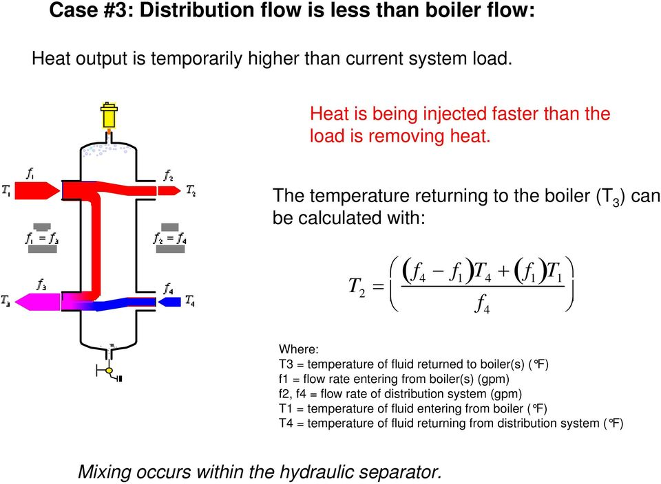 = = The temperature returning to the boiler (T 3 ) can be calculated with: T 2 = ( f 4 f 1 )T 4 + ( f 1 )T 1 f 4 Where: T3 = temperature of fluid