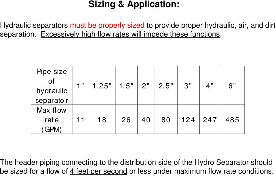Pipe size of hydr aulic separato r Max fl ow rate (GPM) 1 1.25 1.5 2 2.