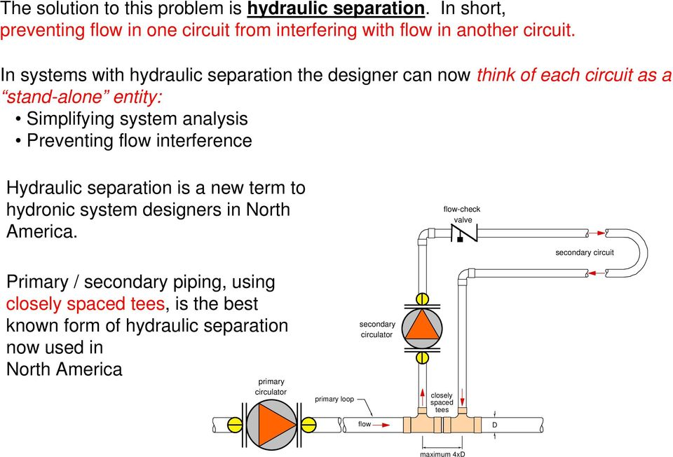 interference Hydraulic separation is a new term to hydronic system designers in North America.