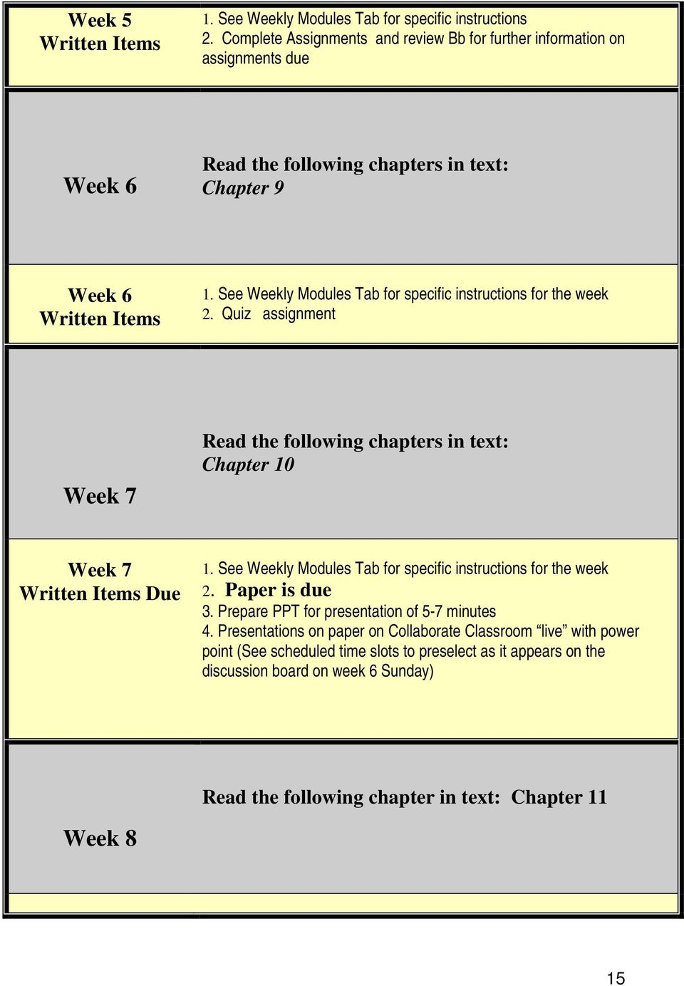 See Weekly Modules Tab for specific instructions for the week 2. Quiz assignment Week 7 Read the following chapters in text: Chapter 10 Week 7 Written Items Due 1.