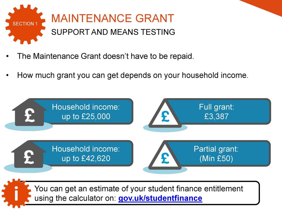 Household ncome: up to 25,000 Full grant: 3,387 Household ncome: up to 42,620 Partal