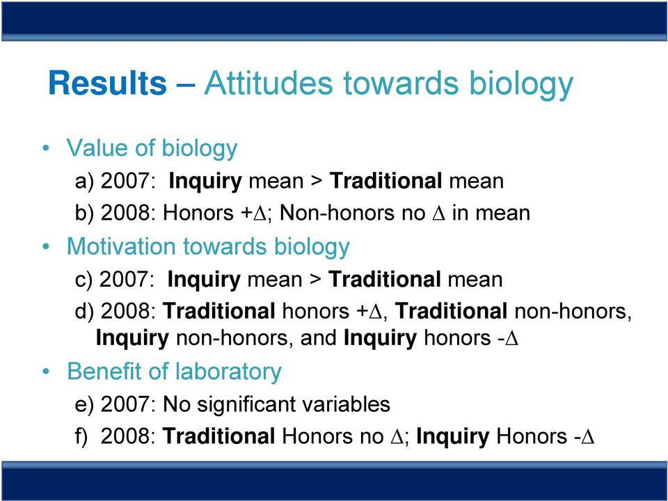 d) 2008: Traditional honors +, Traditional non-honors, Inquiry non-honors, and Inquiry honors -