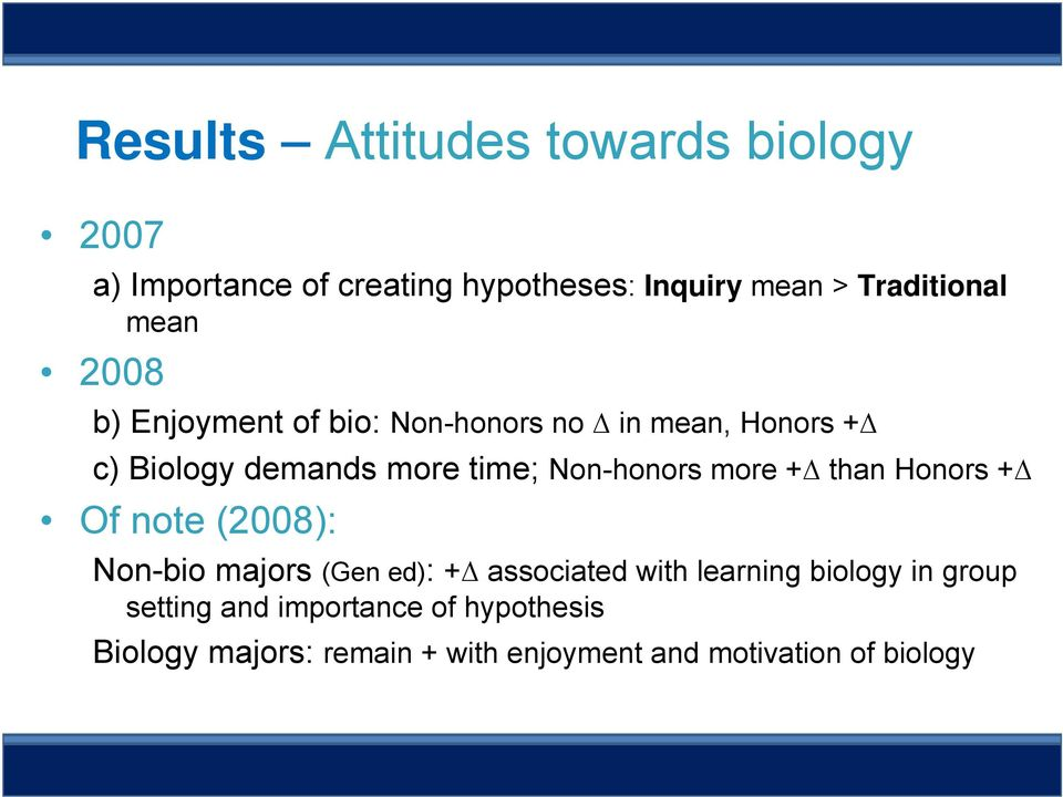 more + than Honors + Of note (2008): Non-bio majors (Gen ed): + associated with learning biology in