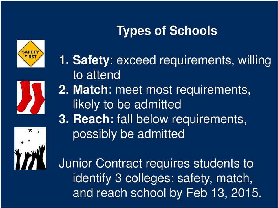Reach: fall below requirements, possibly be admitted Junior Contract