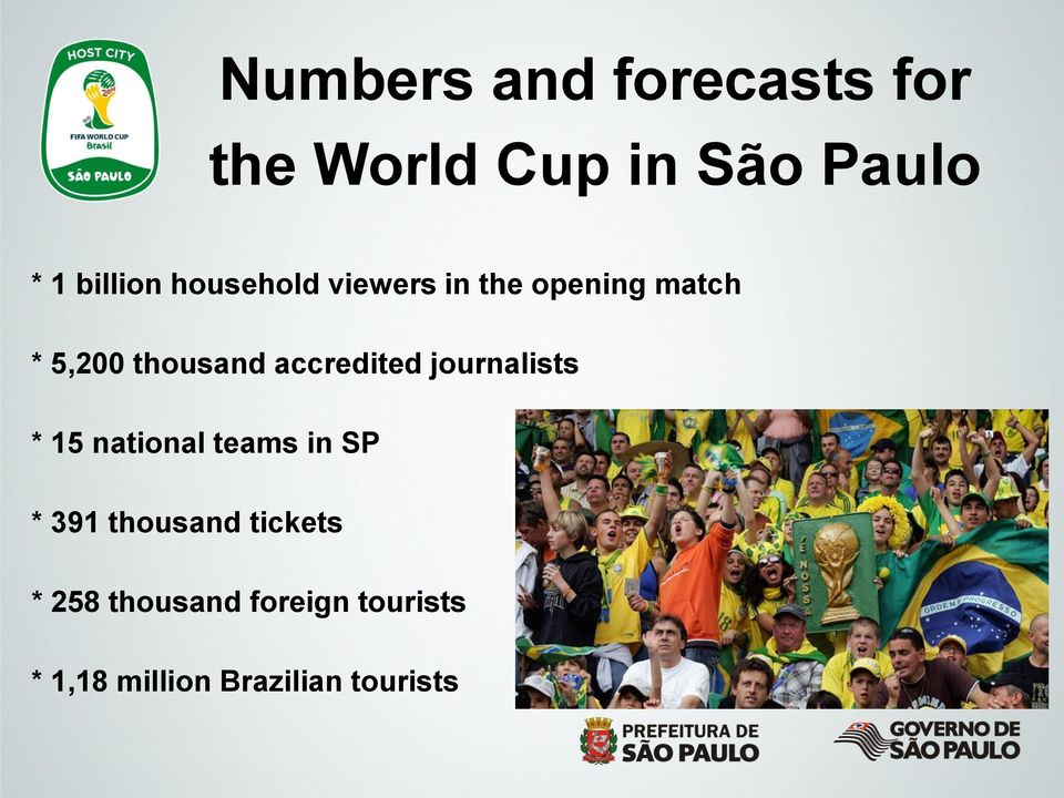 accredited journalists * 15 national teams in SP * 391 thousand