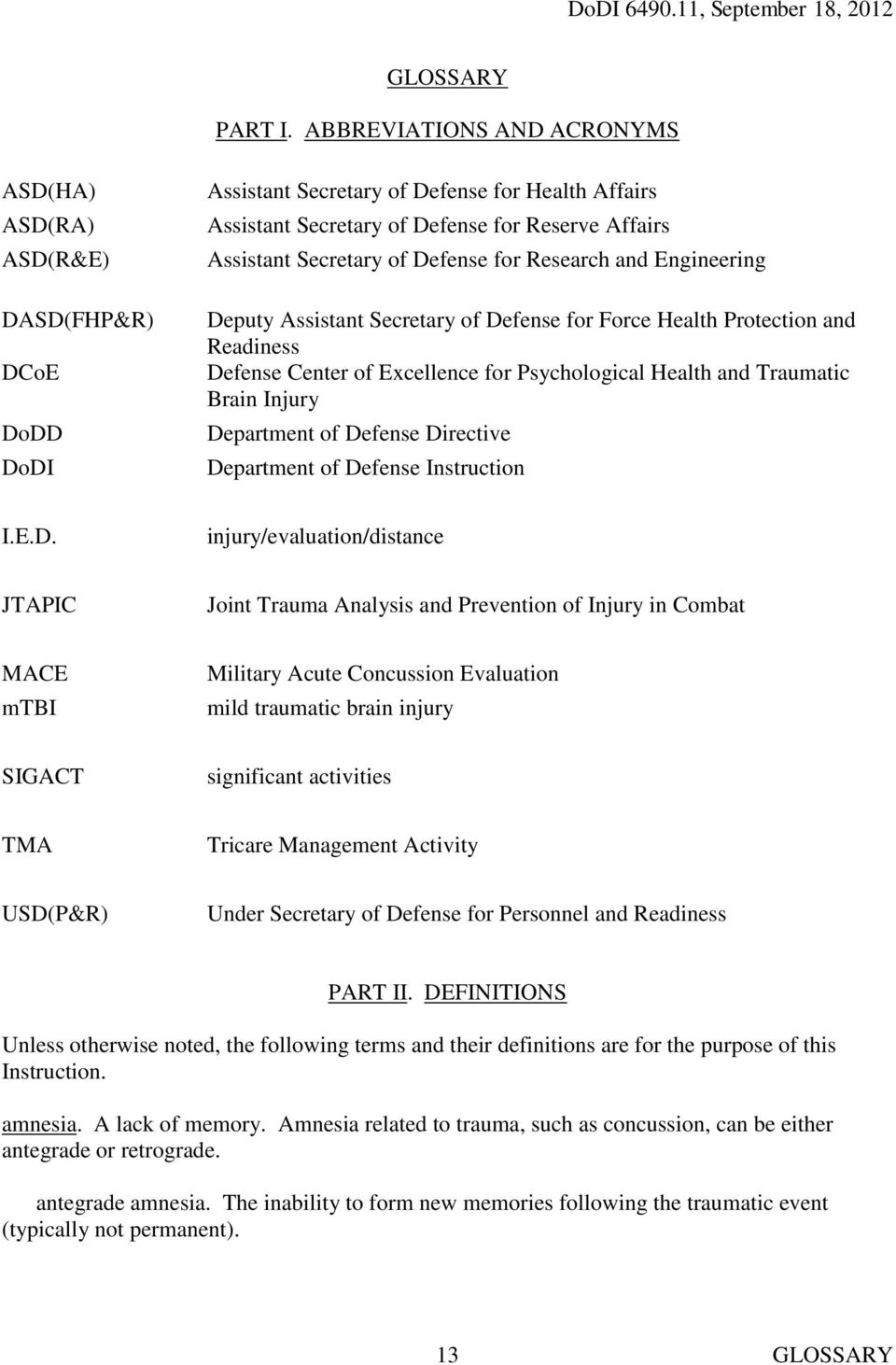 of Defense for Research and Engineering Deputy Assistant Secretary of Defense for Force Health Protection and Readiness Defense Center of Excellence for Psychological Health and Traumatic Brain