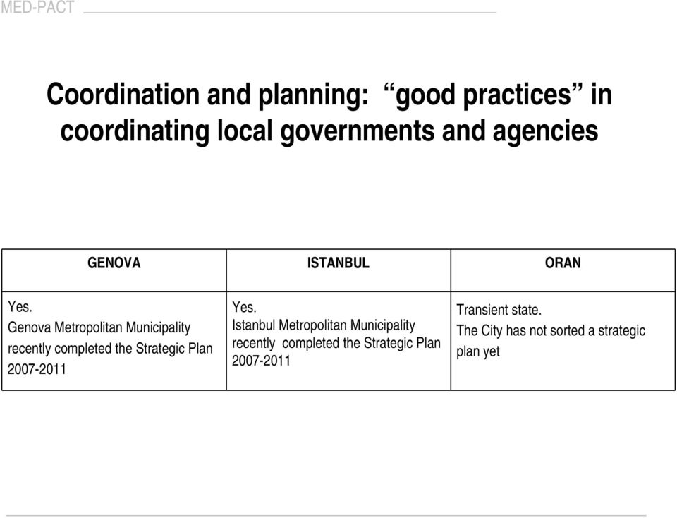 Genova Metropolitan Municipality recently completed the Strategic Plan 2007-2011 Yes.