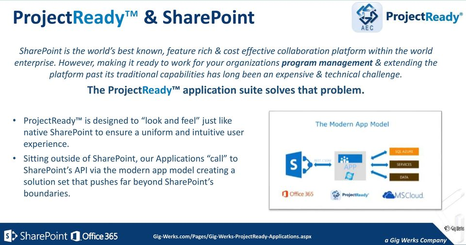technical challenge. The ProjectReady application suite solves that problem.