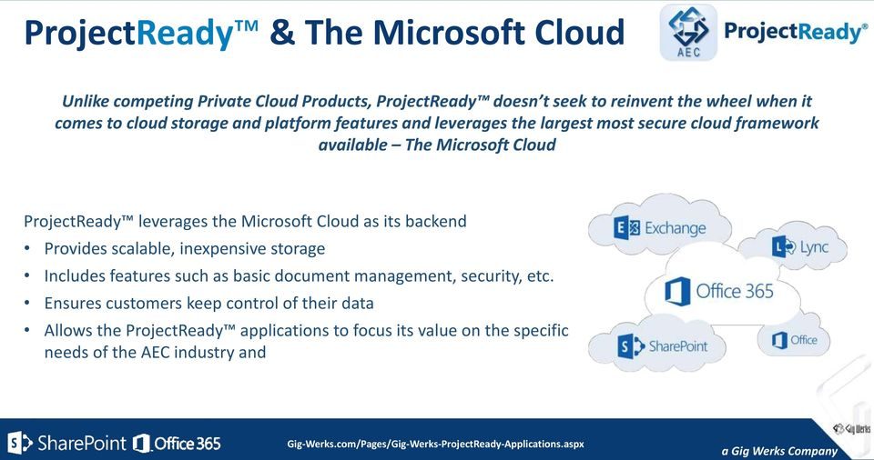 the Microsoft Cloud as its backend Provides scalable, inexpensive storage Includes features such as basic document management, security, etc.