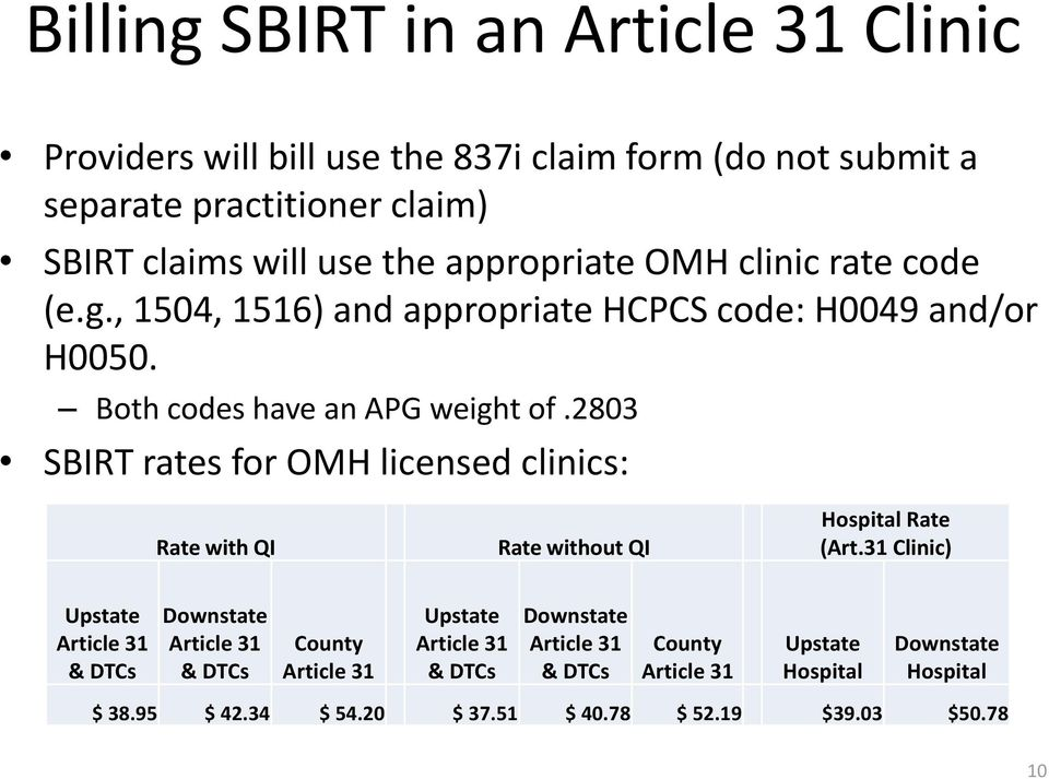 2803 SBIRT rates for OMH licensed clinics: Rate with QI Rate without QI Hospital Rate (Art.