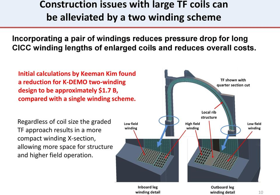 Initial calculations by Keeman Kim found a reduction for K-DEMO two-winding design to be approximately $1.