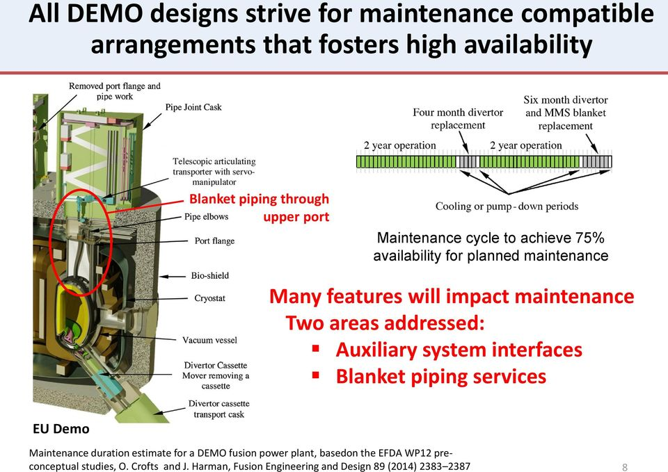 addressed: Auxiliary system interfaces Blanket piping services EU Demo Maintenance duration estimate for a DEMO fusion power