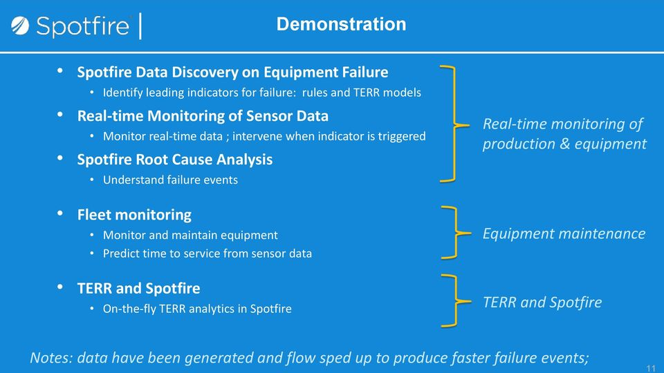 Monitor and maintain equipment Predict time to service from sensor data TERR and Spotfire On-the-fly TERR analytics in Spotfire Real-time monitoring