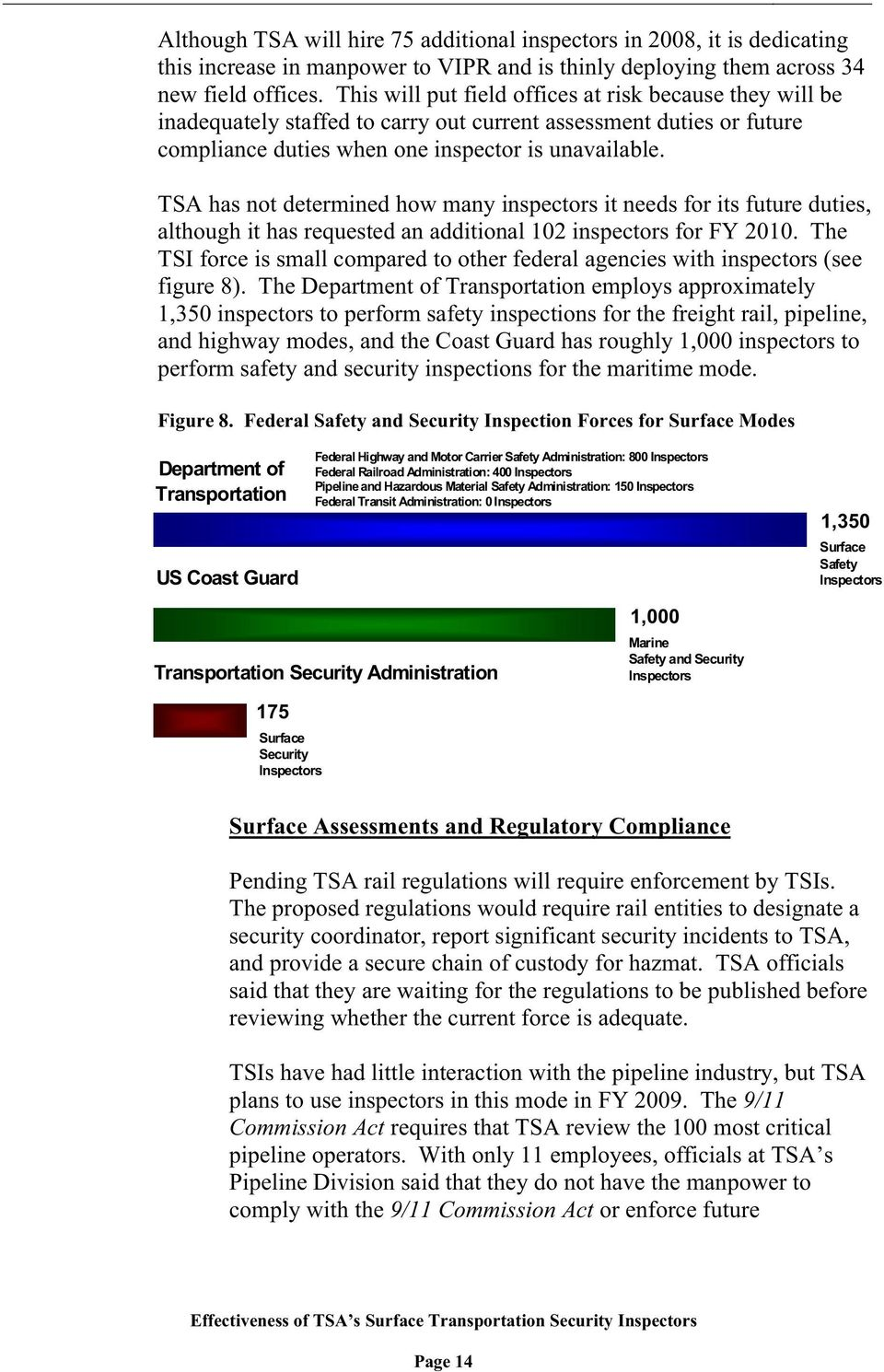 TSA has not determined how many inspectors it needs for its future duties, although it has requested an additional 102 inspectors for FY 2010.