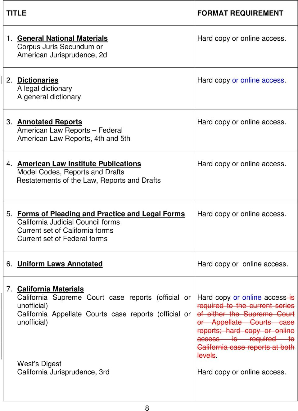 Forms of Pleading and Practice and Legal Forms California Judicial Council forms Current set of California forms Current set of Federal forms 6. Uniform Laws Annotated 7.